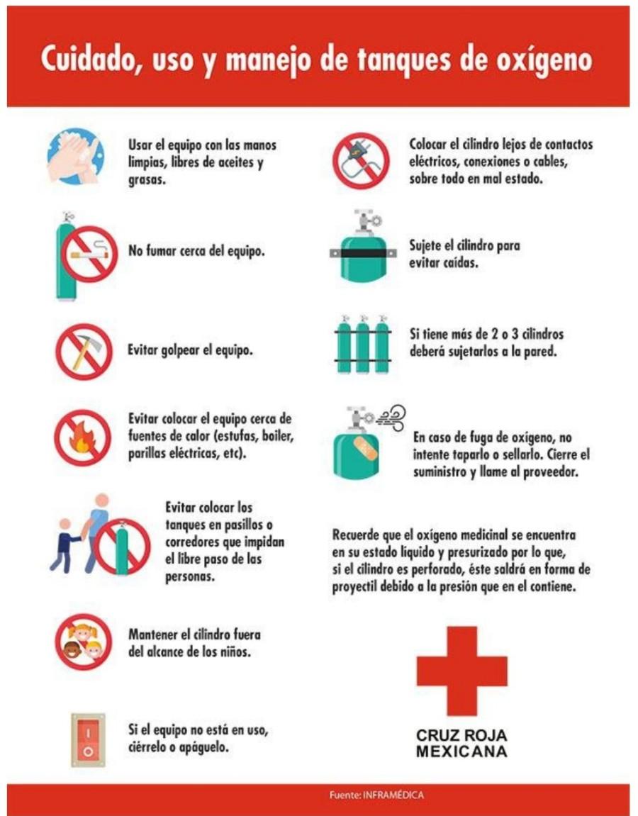 Oxígeno en Puebla